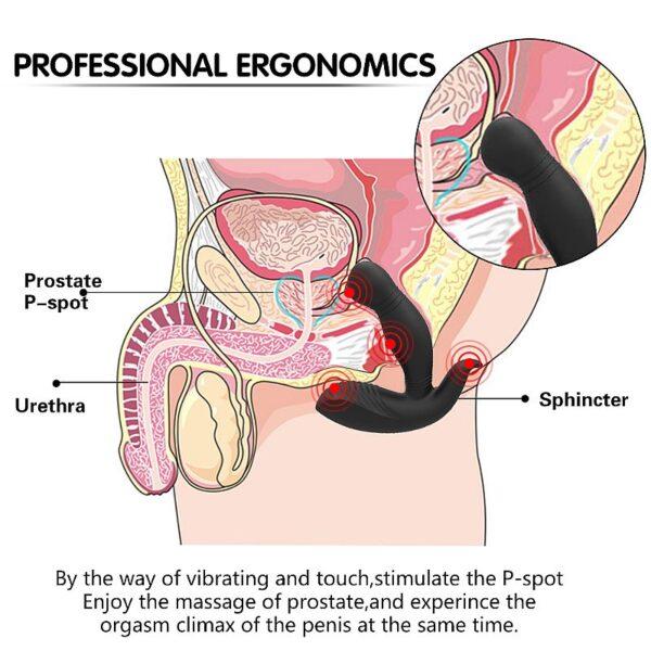 Estimulador de Próstata recarregável - Megatron - S-Hande - Sexshop