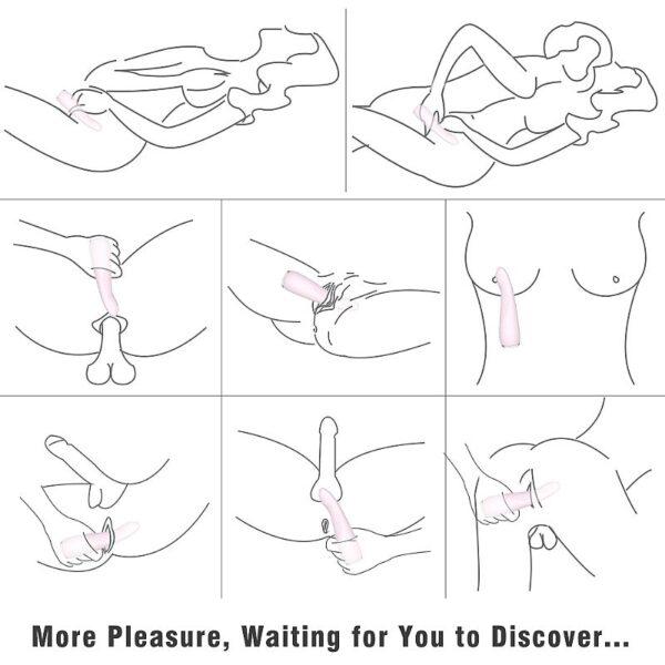 Estimulador de Ponto G Recarregável - Balle - S-Hande - Sexshop